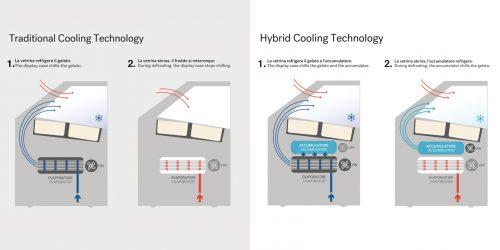 ifi-jolly-hybridcoolingtechnology